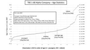 Age-statistics-lg